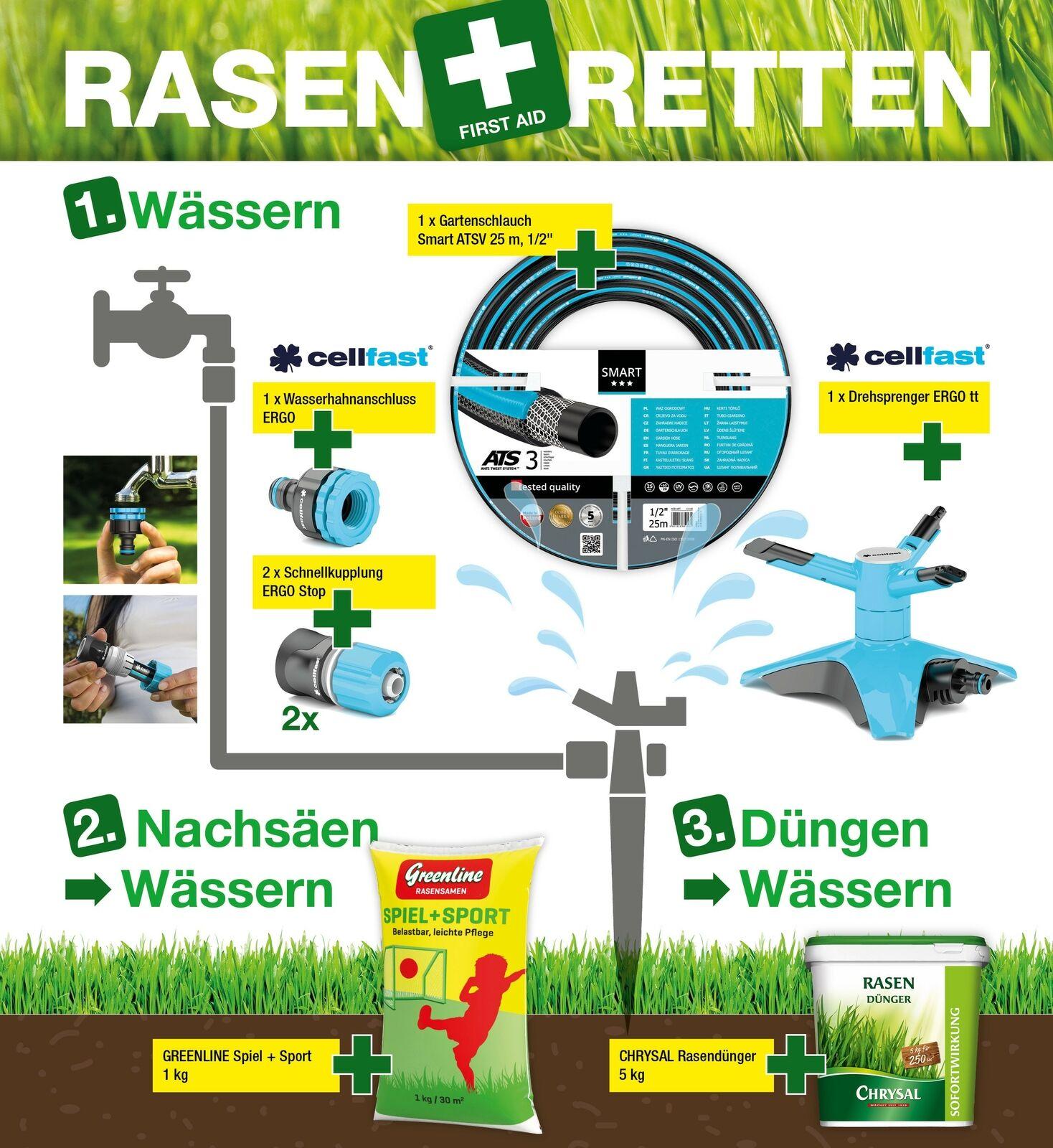 Erste Hife Set für den Rasen bis 250qm, Rasensprenger, Anschlüsse, Rasensamen...