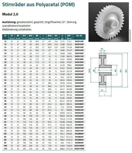 Modul 2,0-20 Zähne Stirnzahnräder aus Kunststoff