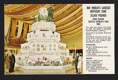 Groovy 1962 Largest Birthday Cake Food Circus Seattle Worlds Fair Birthday Cards Printable Trancafe Filternl