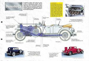 Duesenberg-J-Chassis-Phaeton-Coupe-8-Cylindres-USA-1928-Car-Auto-FICHE-FRANCE
