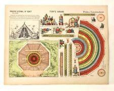 Pellerin Imagerie D'Epinal- 1247 Tente Arabe Petites vintage paper model