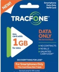 Tracfone-Android-1-G-Data-Plan-Card-Data-Only-1GB-Smartphone-EMAIL-DELIVERY