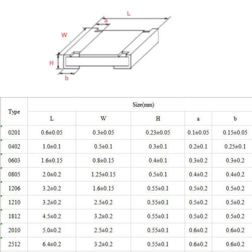 50//100//200pc 0805 1//8W Watt SMD//SMT Chip Resistors 1KΩ-4.99KΩ Ohm ±1/% Resistance