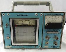 Tektronix Tm503b Chart Recorder For Parts Repair