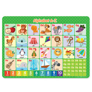 Learn your alphabet A-Z Children's Educational Poster ...
