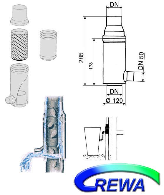 Wisy GIARDINO PIOGGIA DA COLLEZIONE 0,44mm dimensioni delle maglie con o senza filtro inserto selezionabile