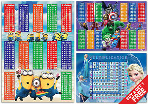 MARVEL # LEGO FROZEN MINIONS MATHS KIDS BEDROOM MULTIPLY TIMES TABLES WALL CHART