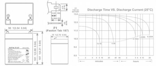 Akku kompatibel C400 Lastentreppensteiger AGM Blei Vlies wartungsfrei Batterie