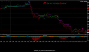 Forex Indicator Forex Trading System Best Mt4 Trend Strategy Atr