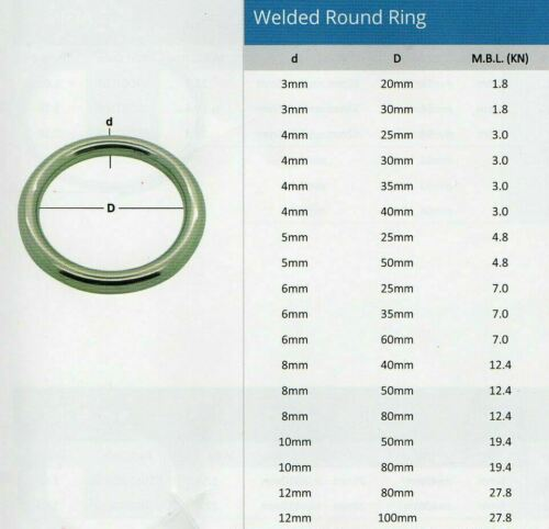 Round Ring Stainless Steel Mooring Rings 10 x 3mm x 20mm Marine