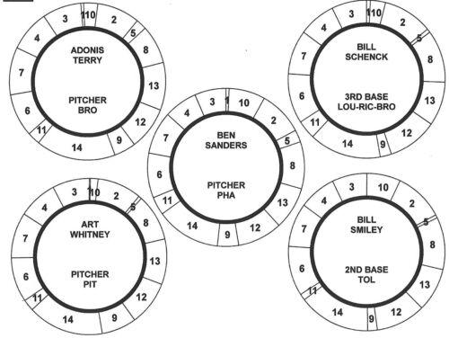 1882-1891 AMERICAN ASSOCIATION 94 UNCUT Cadaco All-Star Baseball Discs