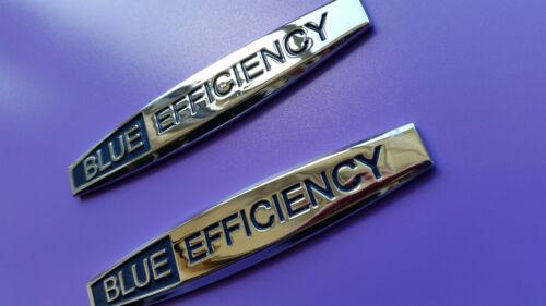 New Blue Efficiency METAL