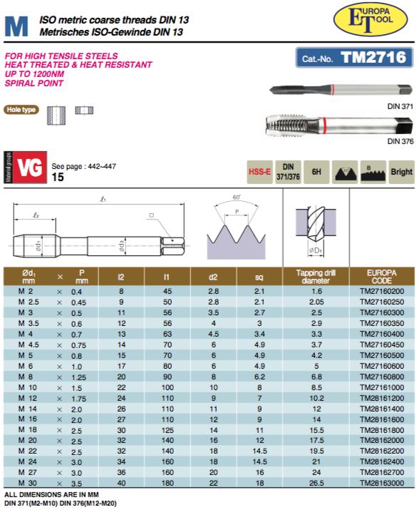 M16 x 2.0 SPIRAL POINT TAP HSS-E M42 6H RED RING DIN376 TM28161600 EUROPA TOOL