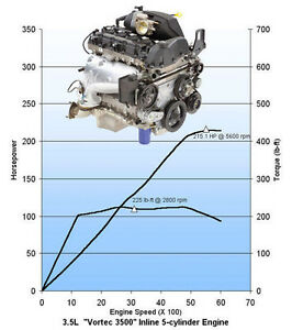 ECU-tuning-remap-file-service-3-maps-3-stages-1-price-DPF-EGR-and-DTC-REMOVAL