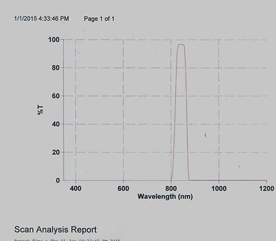 Led 95+/% T Zerstäubt Optisch Filter 850WB50 12.5 mm Bandpass Nos Ir Laser