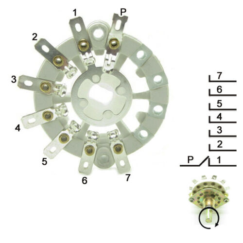 Bande Commutateur Rotatif Sélecteur De Canal 1 deck 1 Pole 7 position focale 1P7T bouton