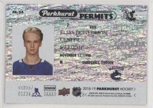 2018-19-Parkhurst-Permits-COMPLETE-SET