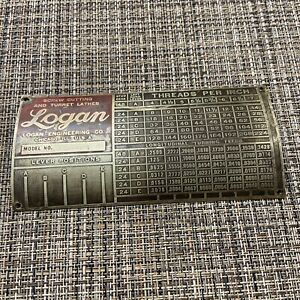 "Logan Lathe 10"" Model 815 Brass Thread Chart For Quick Change Gear Box"