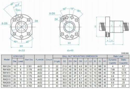 nut housing CNC SBR16-300mm 2 linear rail+ballscrew RM1610-300mm+1 set BK//BF12