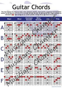 Acoustic Electric Guitar Chord Chart New A4 Ebay