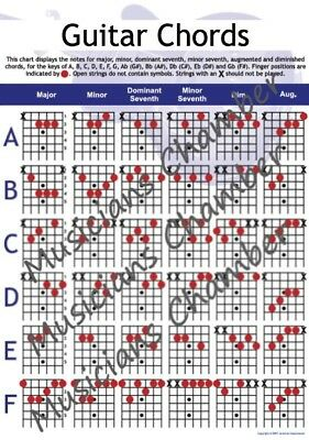 acoustic electric guitar chord chart new a4 ebay. Black Bedroom Furniture Sets. Home Design Ideas