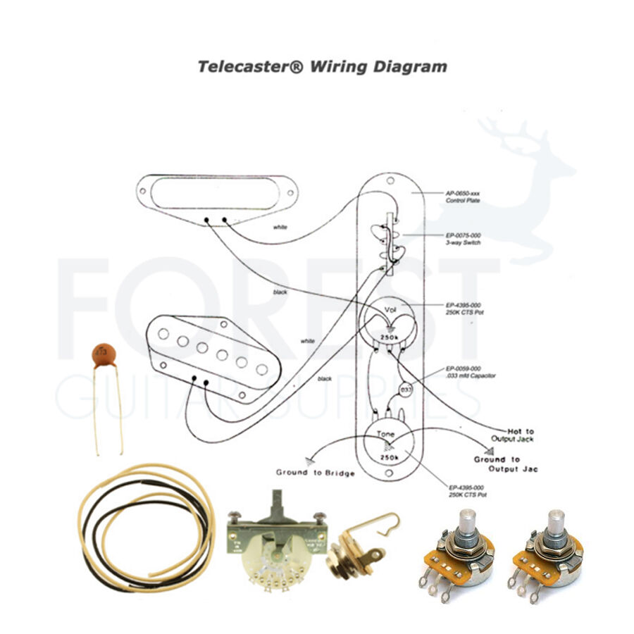 Telecaster Wiring Andy Summers Diagram Kit For Fender Guitars Switchcraft Pots Crl 900x900
