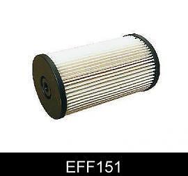 Comline eff 151# octavia filtre à carburant coupe skoda octavia 2004-2016 1.6 1.9 2.0 tdi