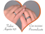 miniatura 5 - Fedi-Fedine-Fidanzamento-semplici-Anelli-Argento-925-Rodiato-Uomo-Donna