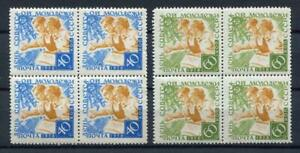 S1337a-Russia-1958-MNH-Day-of-Soviet-Youth-2v-Scott-2081-82-Block-of4