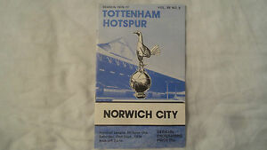 Tottenham Hotspur V Norwich City Vol69 No9 250976 - Portland, United Kingdom - Tottenham Hotspur V Norwich City Vol69 No9 250976 - Portland, United Kingdom
