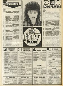 NME-CHARTS-FOR-16-4-1983-DAVID-BOWIES-LETS-DANCE-WAS-NO-1