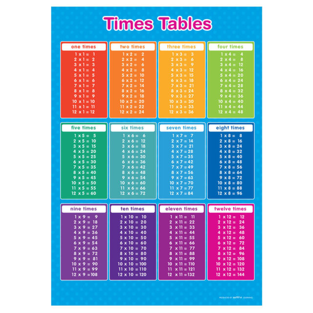 A3 Times Table Poster Chart Laminated Personalised For Sale Ebay