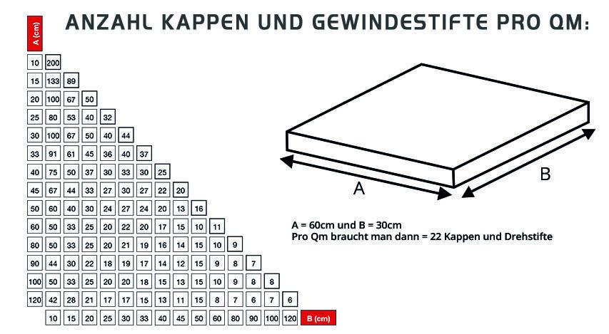 Fliesenverlegeset Turnfix mit 50 Kappen & & & 50 Stiften | Qualitativ Hochwertiges Produkt  | Schönes Design  | Kunde zuerst  ce2d46