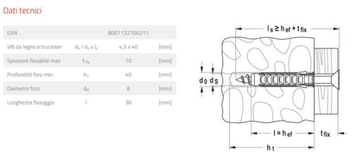 FISCHER 50 Tasselli SX con vite 8 x 40 mm per Muro pieno-Mattone Forato 570022
