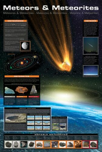 588 Educational Meteors and Meteorites Maxi Poster 61cm x 91.5cm