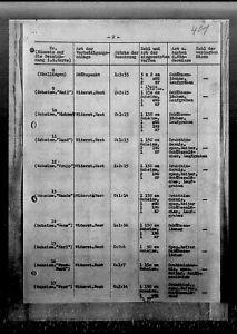 Deutsches Marinekommando Dänemark - Kriegstagebuch von 1943