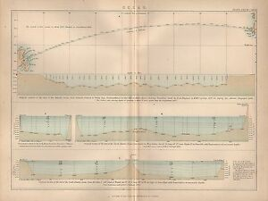 1874 Imprimé ~ Océan ~ Vertical Section Atlantic Ocean Montrant Température Luvawyaj-08000445-963778861