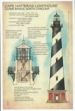 Cape Hatteras Lighthouse, North Carolina, NC, Construction -- Technical Postcard