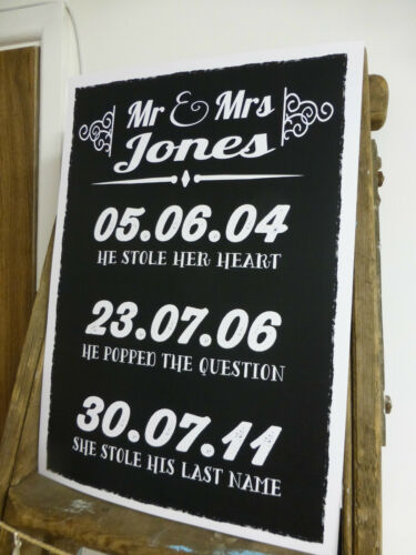 PERSONALISED chalk style IMPORTANT DATES wedding anniversary print sign GIFT