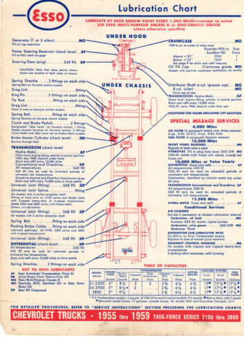 CHEVROLET TRUCK 1954 1955 1//2 TON 1955 TO 1959 TASK FORCE LUBRICATION CHARTS CC3