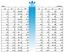 miniatura 7 - ADIDAS-Running-ultraboost-4-0-DNA-Scarpe-per-un-comfort-quotidiano-Nero