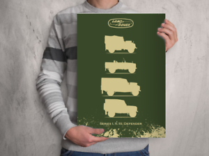 LAND ROVER EVOLUTION - Silhouette Series Defender A4 A3 A2 POSTER