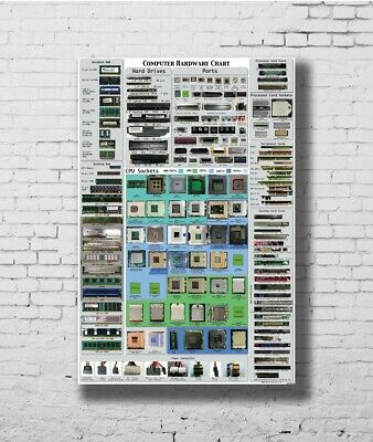 VY1 COMPUTER HARDWARE CHEAT SHEET POSTER detailed educational 24X36