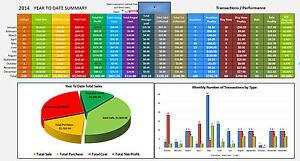 myprofits2 0 ebay and amazon sales and profit tracking spreadsheet