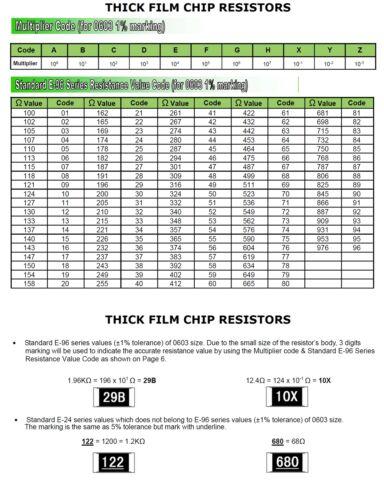 100x SMD 0603 Widerstand 220kΩ 1/% 0,1W 50V ROYAL OHM 0603SAF2203T5E
