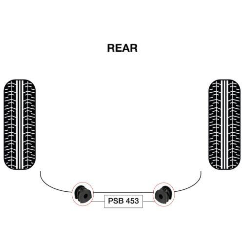 Renault Koleos trasero 2 X Anti Roll Bar 17 mm PSB Poly Poliuretano Bush 2008-2015