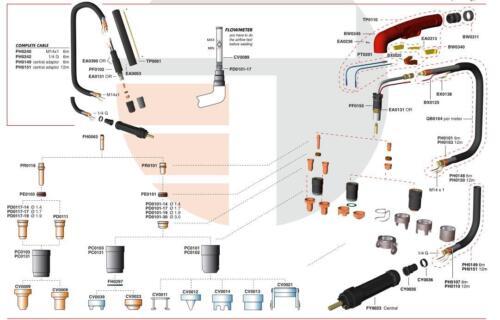 Replacement part 1pcs for  A141 HF pilot arc Plasma Cutter Torch