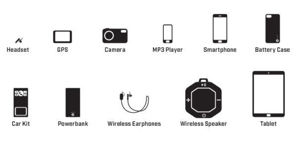 Lightning data charger sync micro usb cable cord Lenovo Tab 4 8'' 4 10'' Tablet