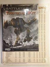 Classic Battletech Tactical Kit