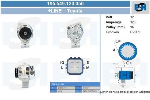 Generator 195.549.120.050